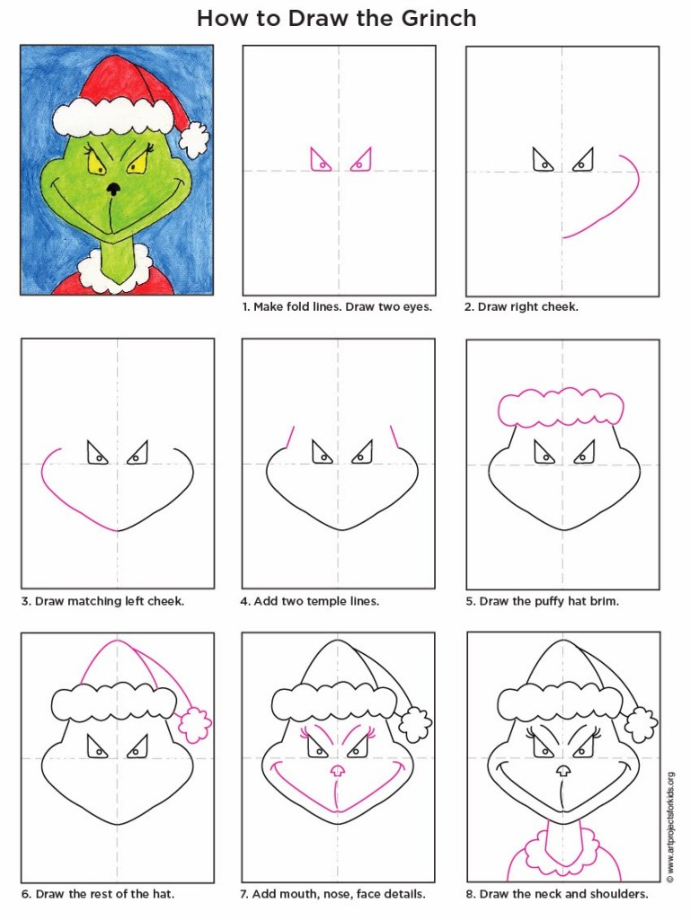 Grinch-diagram-768x1024