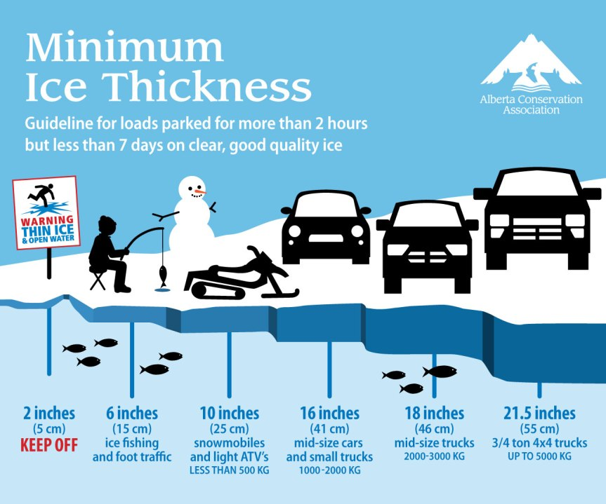 thin-ice-infographic-2017