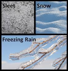 snow chart